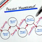 project management]#
