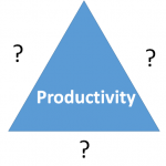 Productivity question