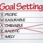 goals - reset